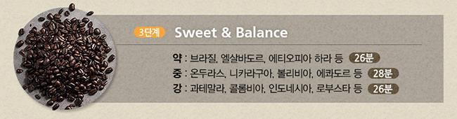 3단계 Sweet&Balance