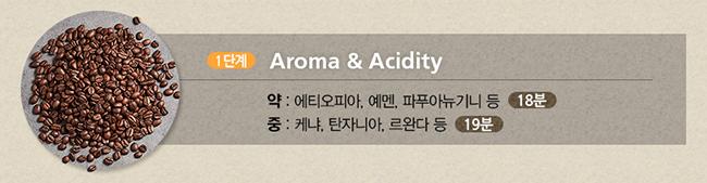 1단계 Aroma&Acidity